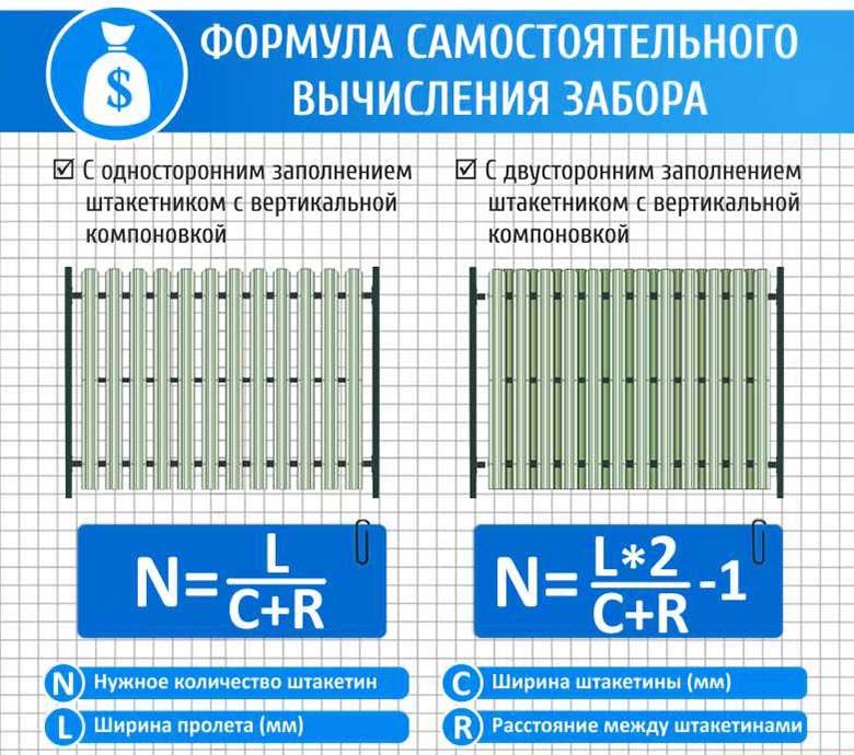 Формулы для подсчета количества металлических штакетин