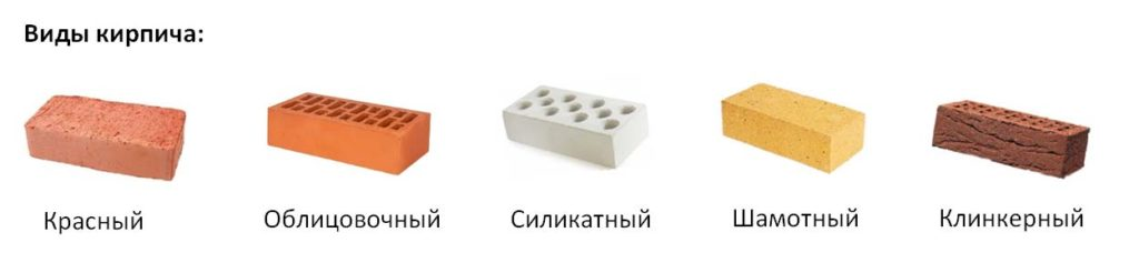 Колпак на столб забора: установка на кирпич, металл и бетон